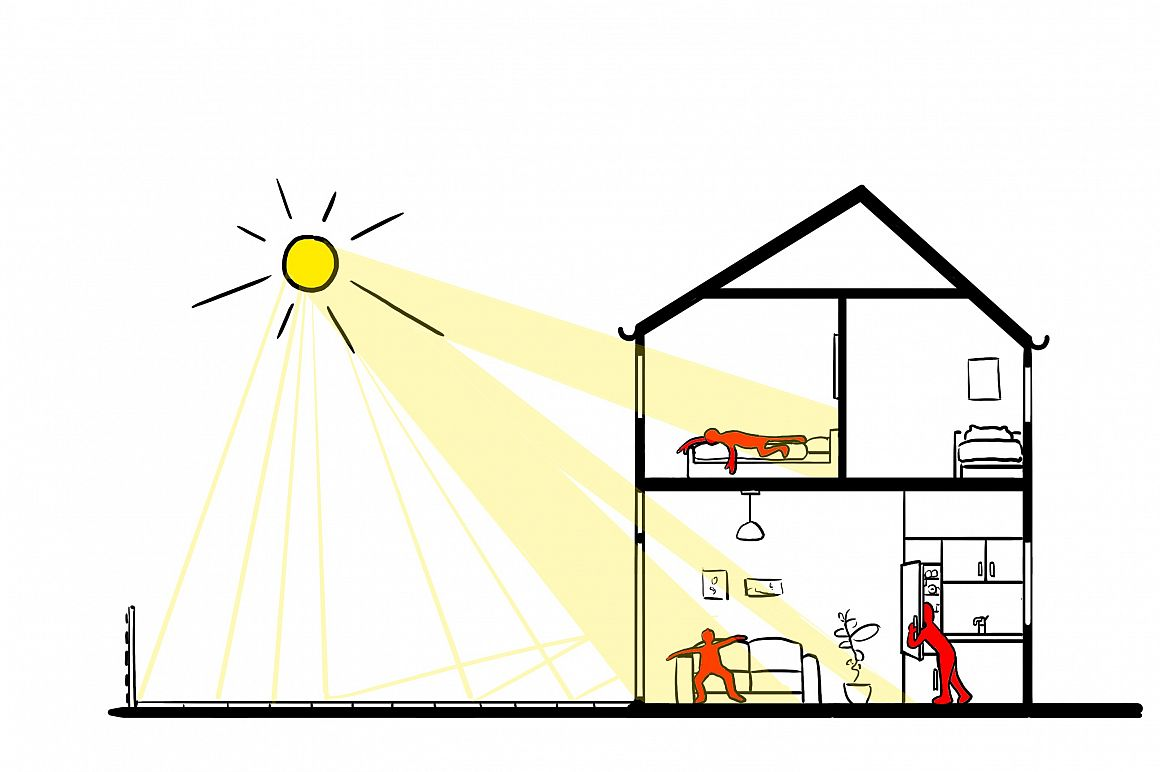 Tekening van huis met zoninstraling en oververhitte bewoners