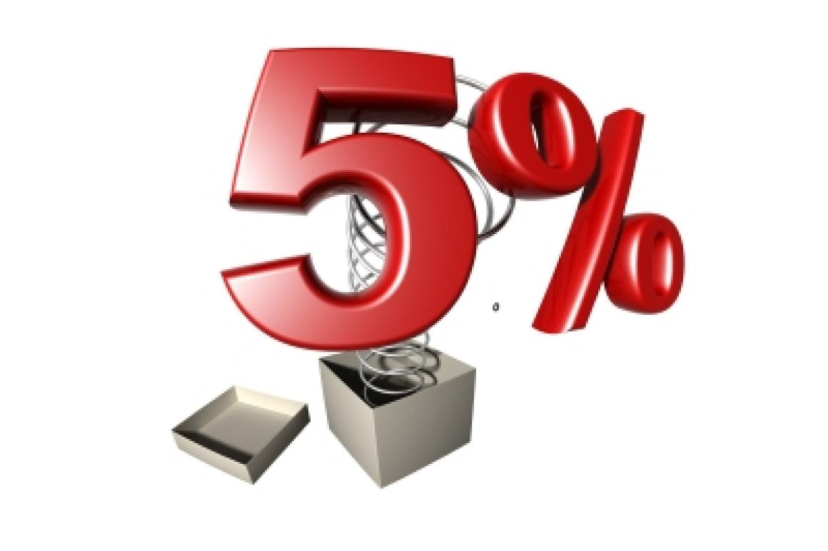 Vijf procent