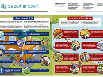 Infographic over inbraakpreventie thuis en brandveiligheid op vakantie.